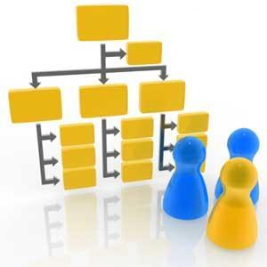 Варіанти побудови структури ІТ-компаній в Україні (частина 1)
